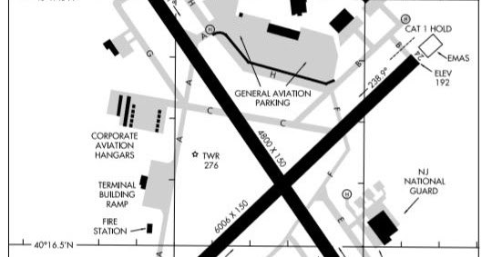 Milcom Monitoring Post: Trenton-Mercer (KTTN) Airport Diagram