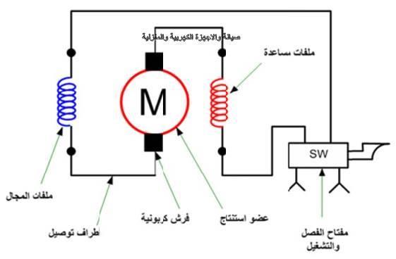 الدائرة الكهربية للمنشار الكهربائي