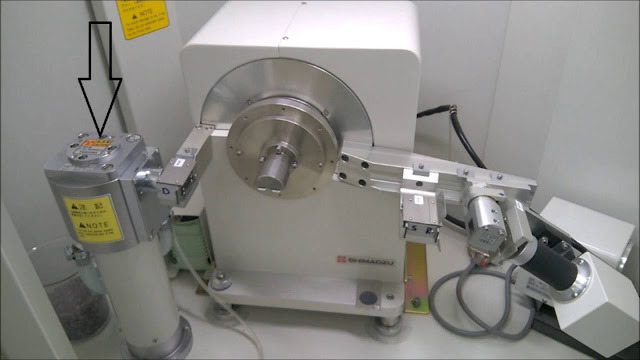 Difractometro de raios X