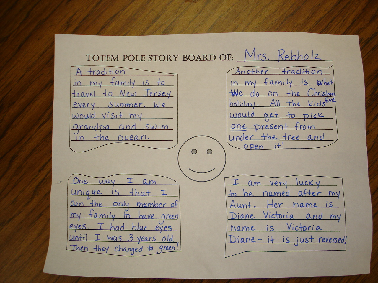 family picture project ideas for 5th grade - Tori s Teacher Tips Totem Pole Project