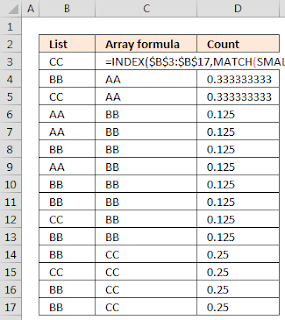 how to get unique values in excel pivot table