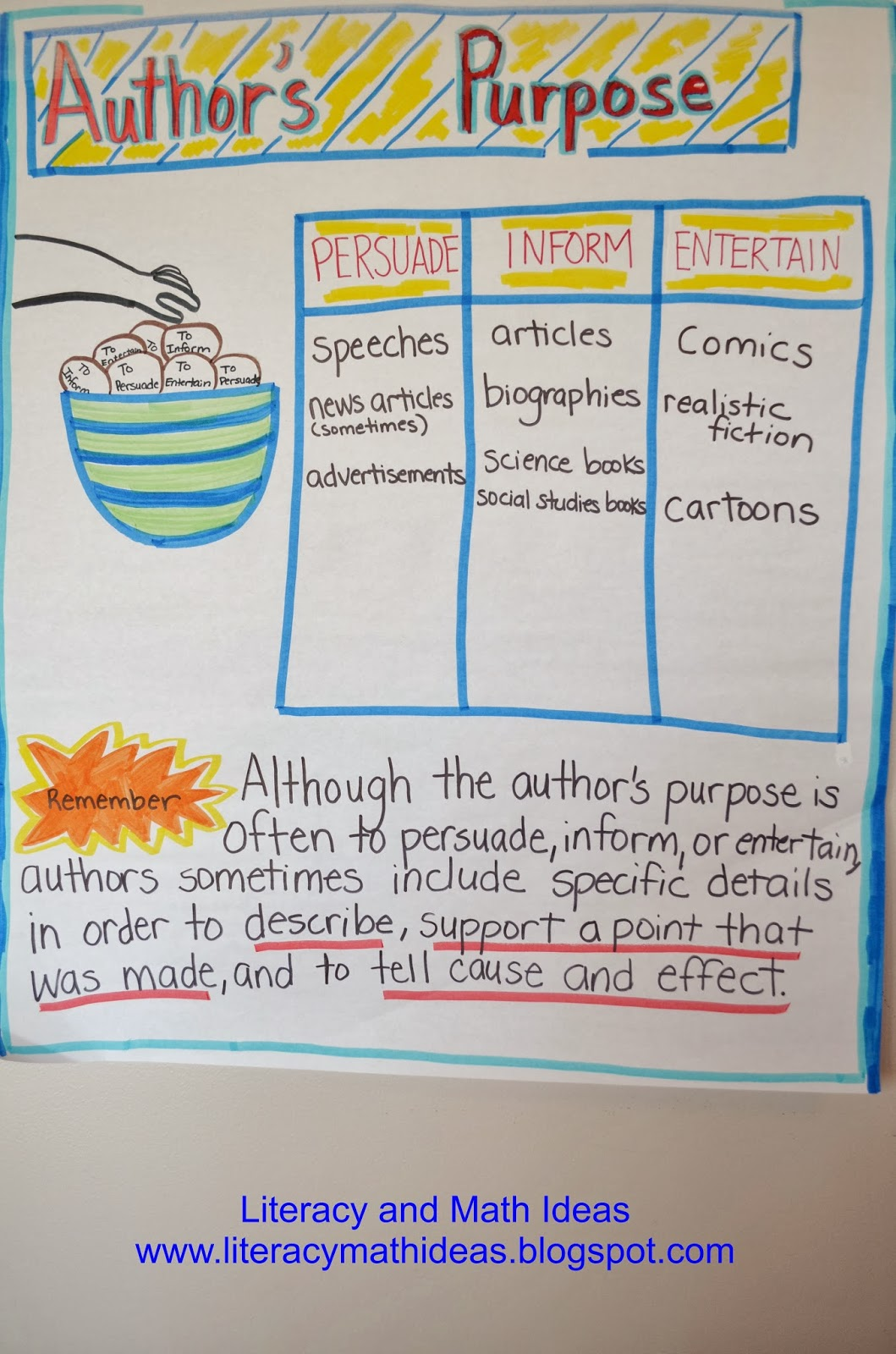 Literacy Amp Math Ideas Author S Purpose Why Did The Author Write This Text