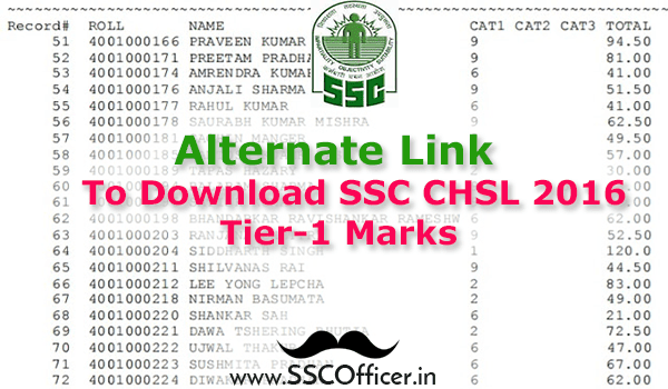 [Result] SSC CHSL 2016 Tier-1 Marks Released Officially - Check Now-SSCOfficer