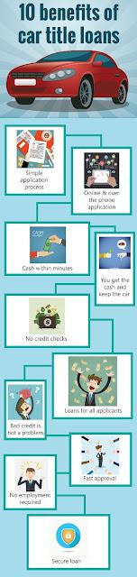 Manage your debts