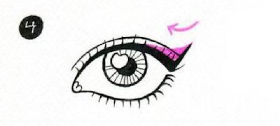 Langkah 4 Cara memakai Eye Liner Bagi Pemula
