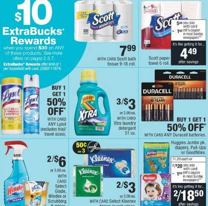 CVS Deal ideas