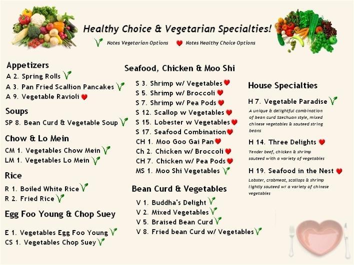 Meals: 1500 Calorie Meal Plan