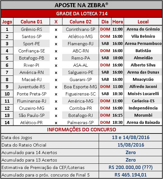 LOTECA 714 - PROGRAMAÇÃO / GRADE OFICIAL 04