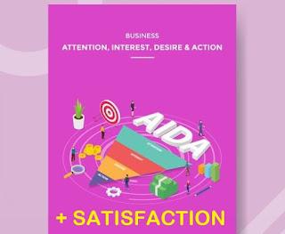 Teori Penjualan AIDAS Untuk Bisnis