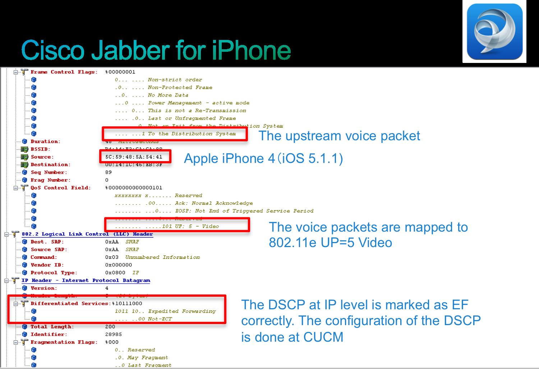 Cisco Jabber over WLAN | Richard on Mobile