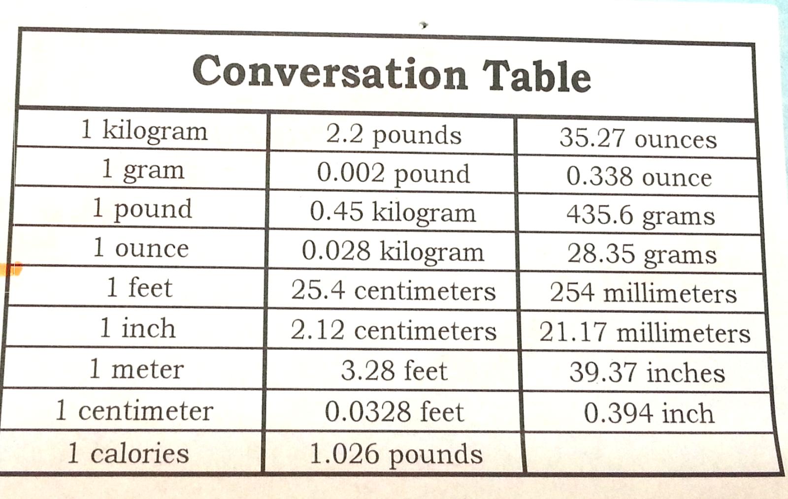 فيزياء ثيرابي القياس و النظام العالمي للوحدات