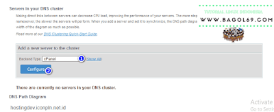 Instalasi  DNS  Cluster  Cpanel