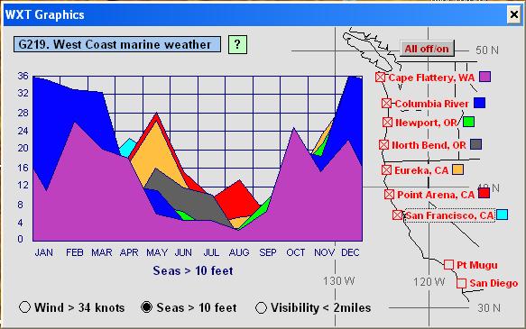 David Burch Navigation Blog: April 2013