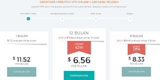 harga tentang Kumpulan Remaja : VPN