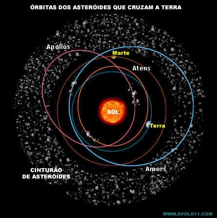 jucelino luz: The Super Secret that an asteroid can ...