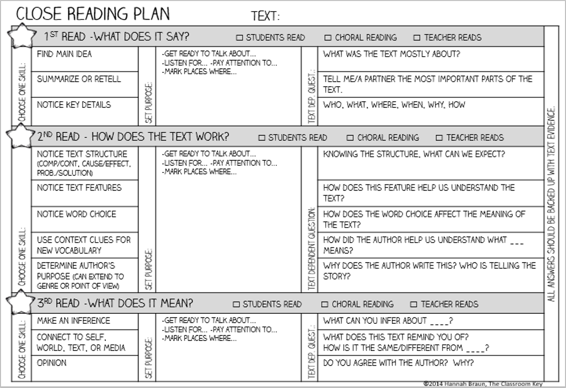 Classroom Freebies Too Close Reading Plan Page