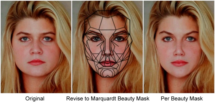test per capire se sei bella