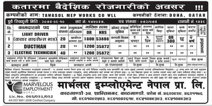 Jobs in Qatar for Nepali Candidates, Salary Up to Rs 53,808