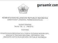April Rapelan Gaji PNS TNI Polri dan Pensiunan Dibayarkan