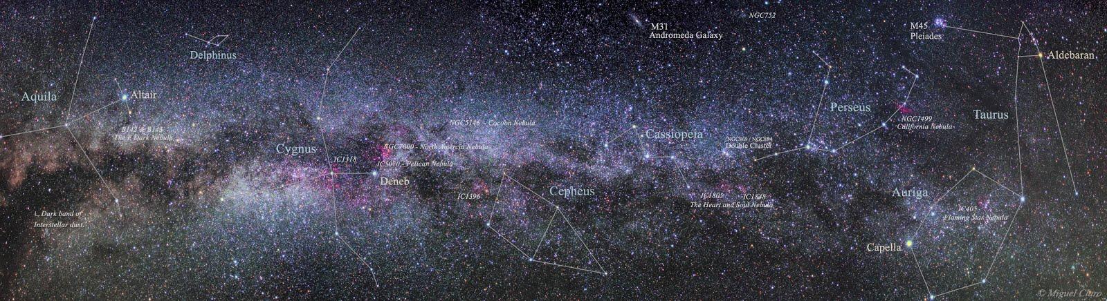Costellazioni presenti visibili  lungo la Via Lattea