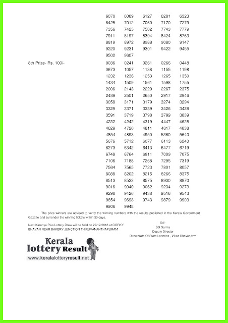 20-12-2018 KARUNYA PLUS Lottery KN-244 Results Today - kerala lottery result