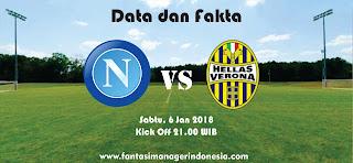 Data dan Fakta Liga Fantasia Serie A Napoli vs Hellas Verona Fantasi Manager Indonesia