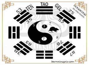 Kode syair Hongkong Rabu 16 September 2020 164