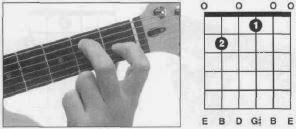Akordi za gitaru, e7 akord, e 7 akord, akord e 7 gitara, e7 ackord
