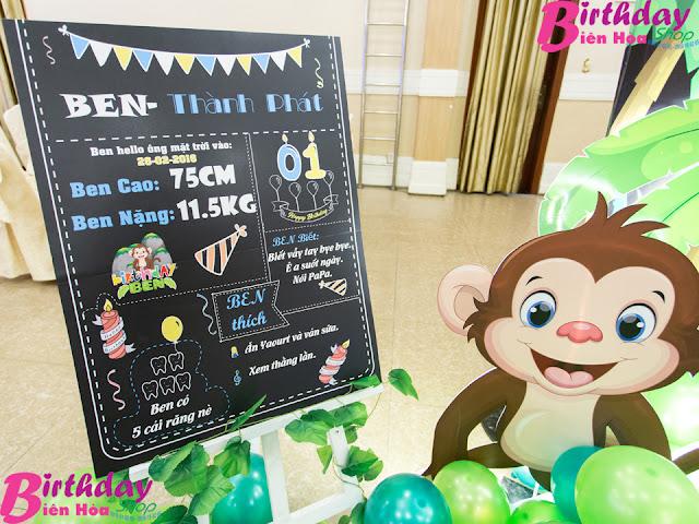 bảng thông tin sinh nhật