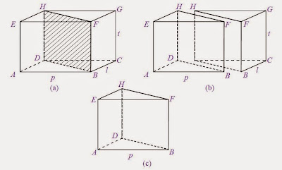 Asal usul rumus volume prisma