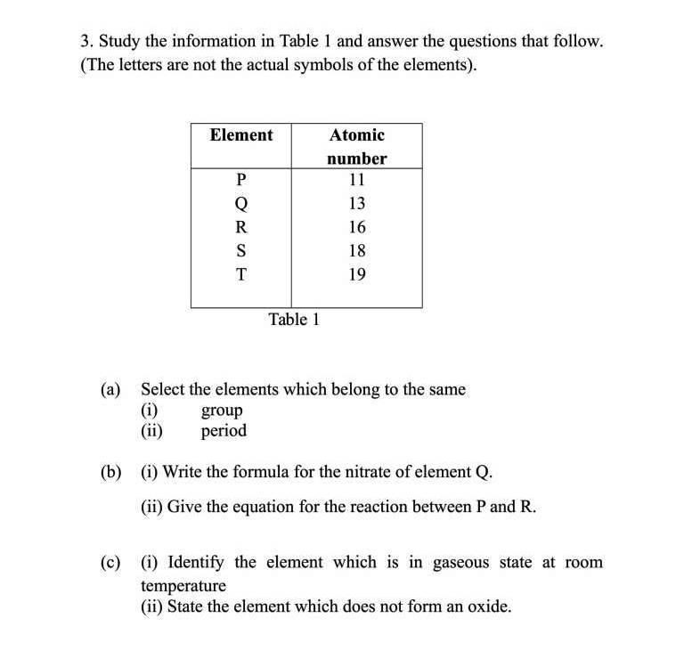 chemistry essay question form 4 This collection of chemistry test questions is grouped according to subject each exam has answers supplied at the end they provide a useful study tool for students for instructors, they are a good resource for homework, quiz, or test questions measurement is an important concept in all science.