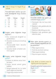 5. Sınıf Peygamberimizin Hayatı Ders Kitabı Cevapları Yargı Sayfa 32