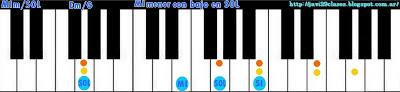 acorde piano chord (MIm con bajo en SOL)