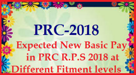 prc-pay-revision-commission-ir-fitment-basic-pays-master-scales-da-ratio-notional-fixation