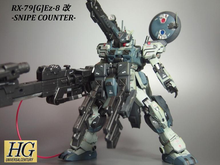 How To Build A Gundam Model Kit