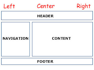 Alignment of Blogger Header Image