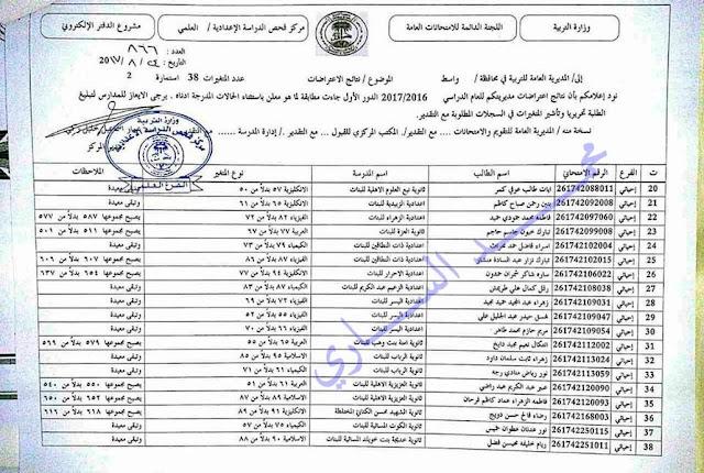نتائج أعتراضات السادس الأعدادي لمحافظة واسط - الدور الأول 2017/2016