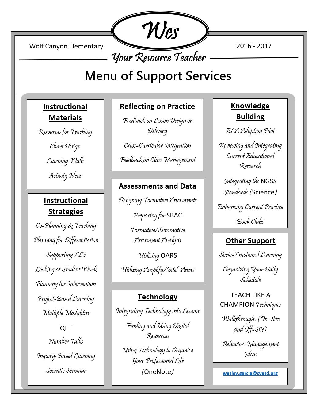 Resource Revelations: Menu of Support Services