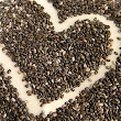 Properties and benefits of Chia seeds