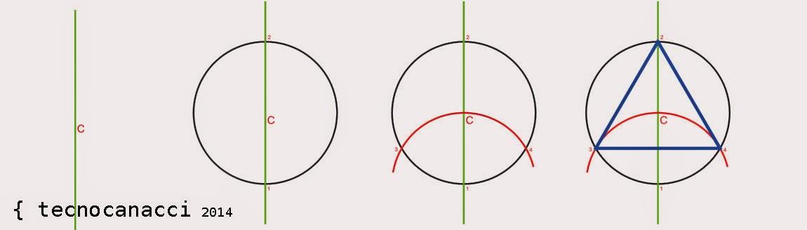 Triangolo Equilatero Tecnocanacci