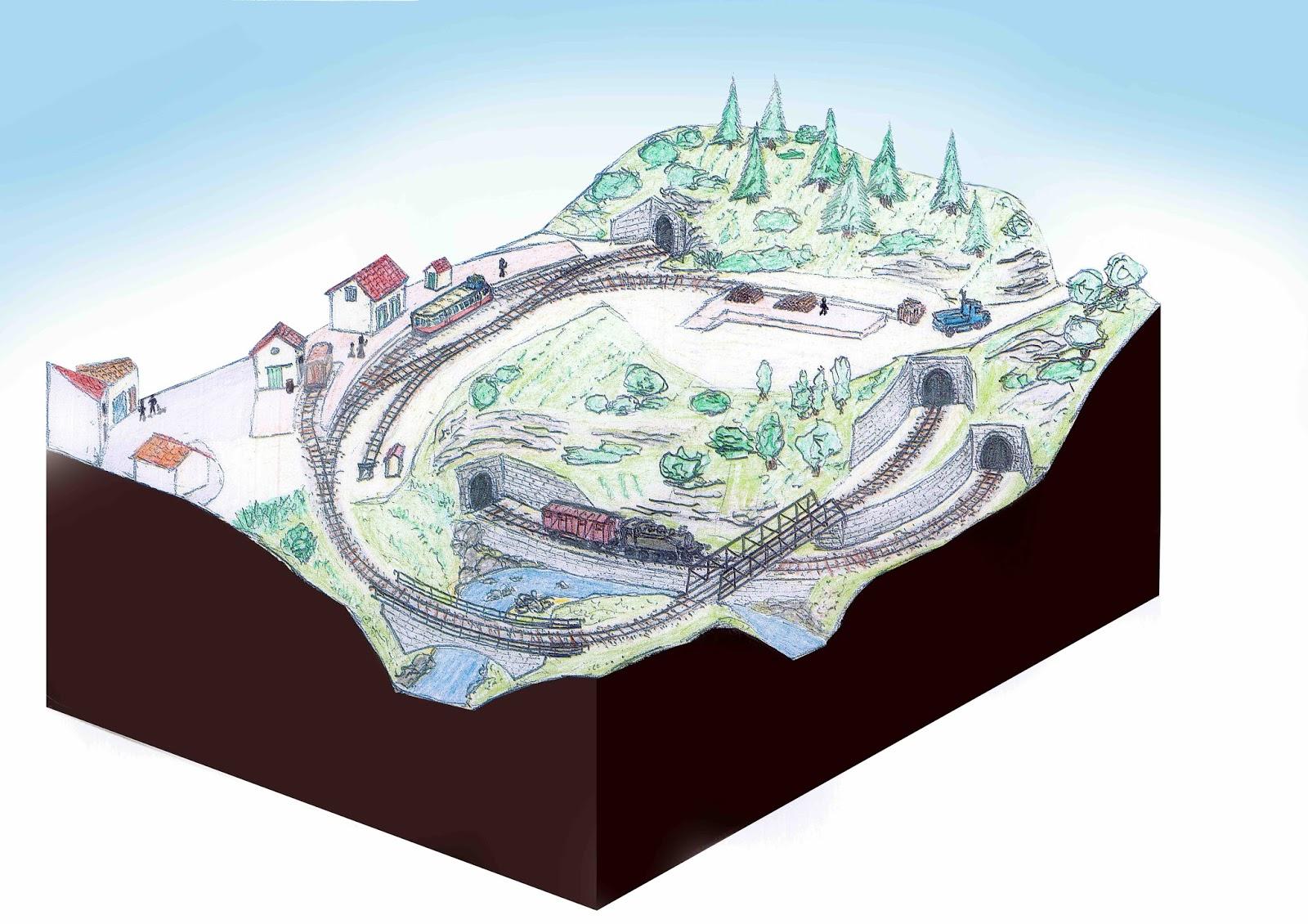 Loco revue projet de r seau de lr 825 les plans for Projet de plan