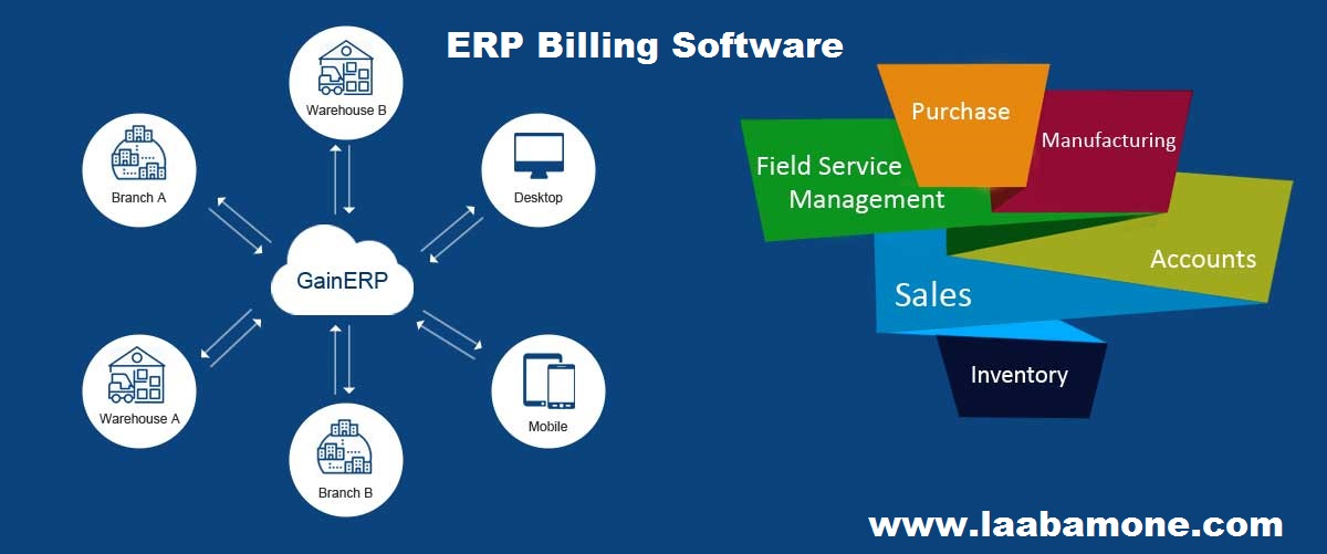 ERP software Providers in Sivakasi | Laabamone