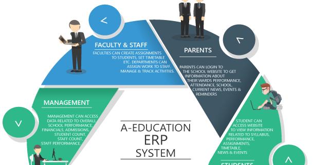 Education ERP Software Company: Education ERP Software Company