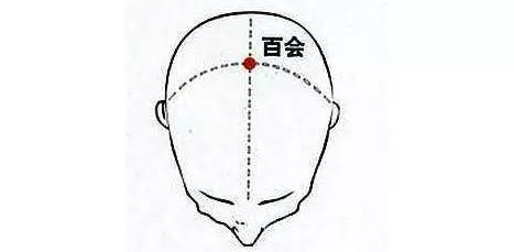 每天摸摸這個地方,能打通人體一半經絡(百會穴)