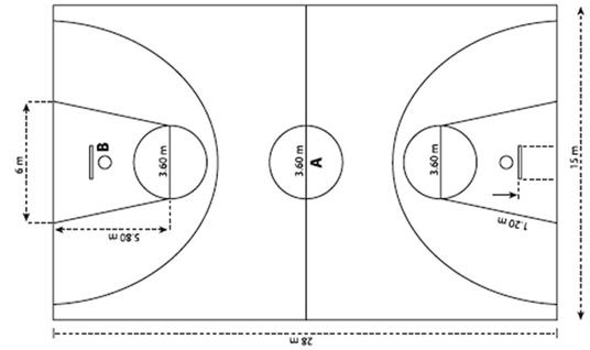 gambar gambar lapangan bola basket