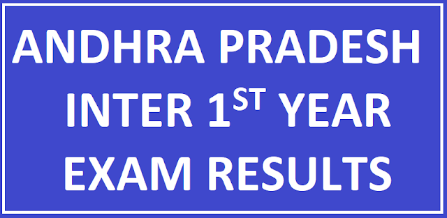 AP Inter 1st Year Results manabadi schools9