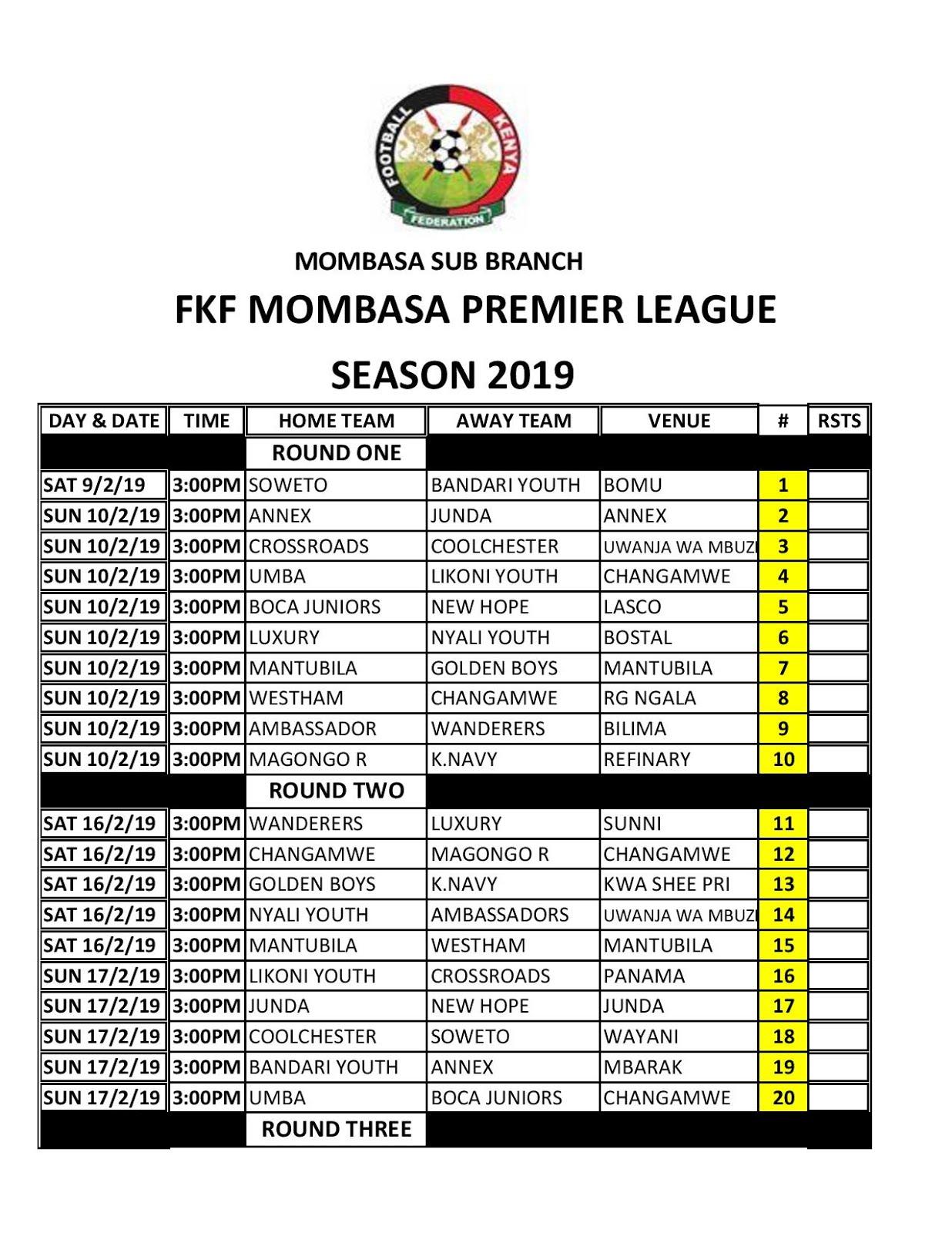 Klasemen Egypt Premier League : klasemen, egypt, premier, league, Premier, League, Table, Division