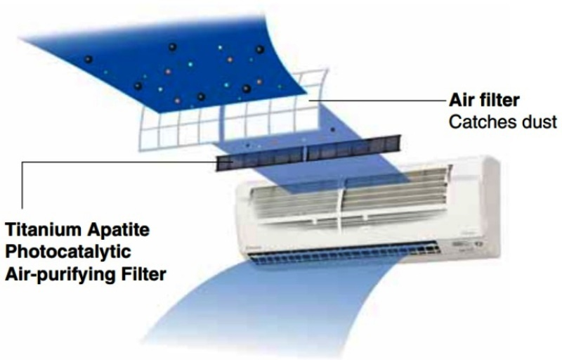 daikin titanium apatite photocatalytic air purifying filter