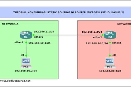Tutorial Konfigurasi Static Routing di Router Mikrotik (Studi Kasus 2)