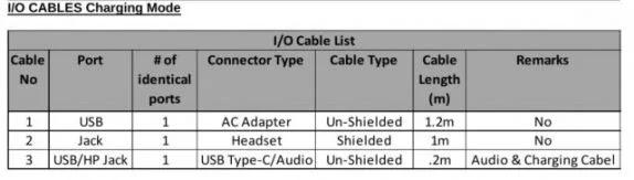 Kebocoran Smartphone Sony Xperia dengan Layar 5.7 Inci Tanpa Jack Audio 3.5mm